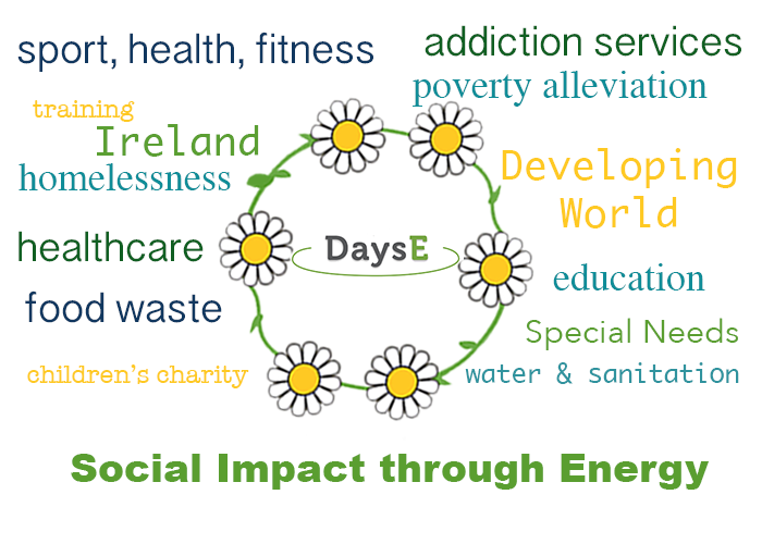 Social Impact through Energy